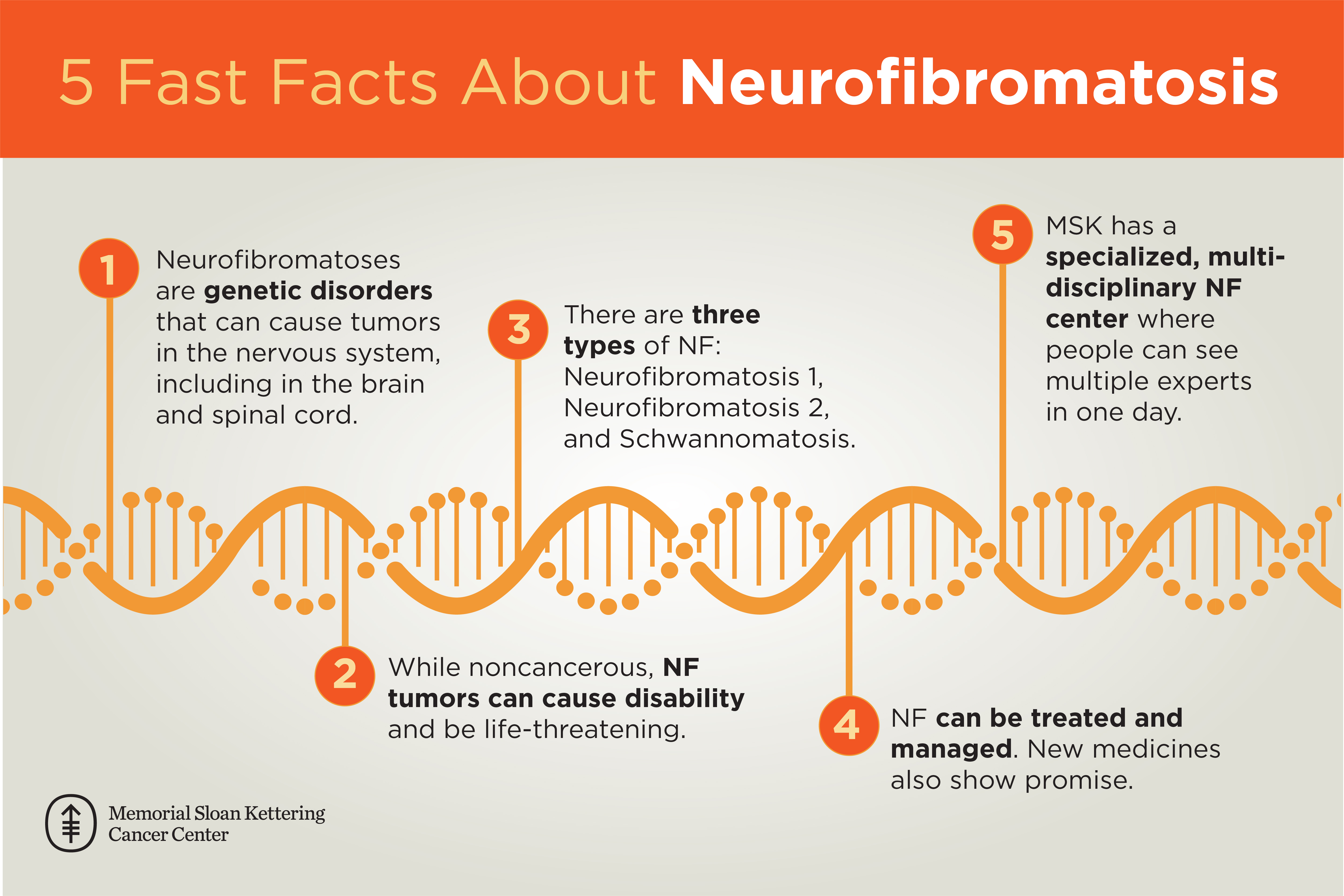 5 facts about Neurofibromatosis including the cause, types and treatment.