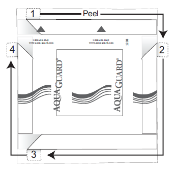 Figure 4. Folding and peeling the AquaGuard edges