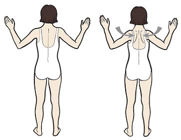 Figura4. Ejercicio de la W