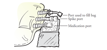 Figure 7. Resting medication port on alcohol wipe