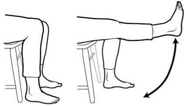 Lymphedema Legs Minimize Your Risk on pt diagram