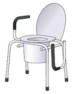 Figure 5. Drop arm commode