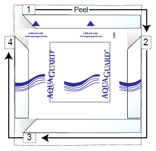 Figure 12. Folding and peeling the AquaGuard edges