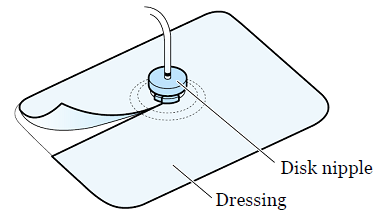 Figure 8. Uresil dressing