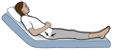 Figure 3. Gluteal sets