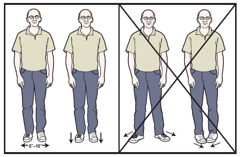 Figure 1. Standing positions after a hip replacement