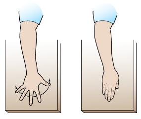Рисунок 19. Растяжка пальцев