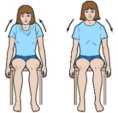 Рисунок 1 и рисунок 2. Пожимание плечами