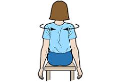 Рисунок 3. Сжимание плеч