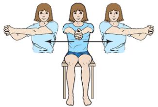 Рисунок 6. Боковые перемещения рук