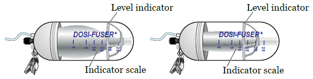 Figure 2. Level indicator moving down