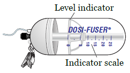 Figure 4. Level indicator at 0