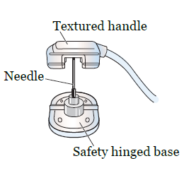 Figure 7. Needle in safety position