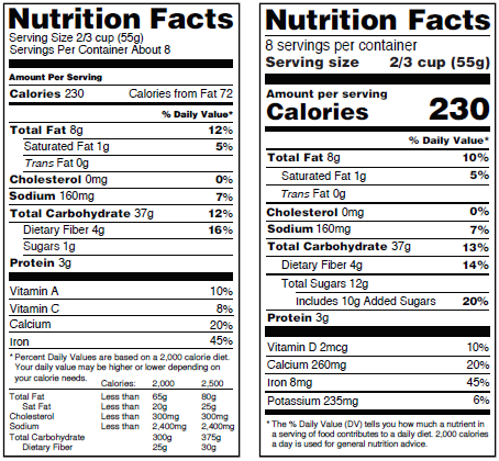 Figure 2. Old food label (left) and new food label (right)