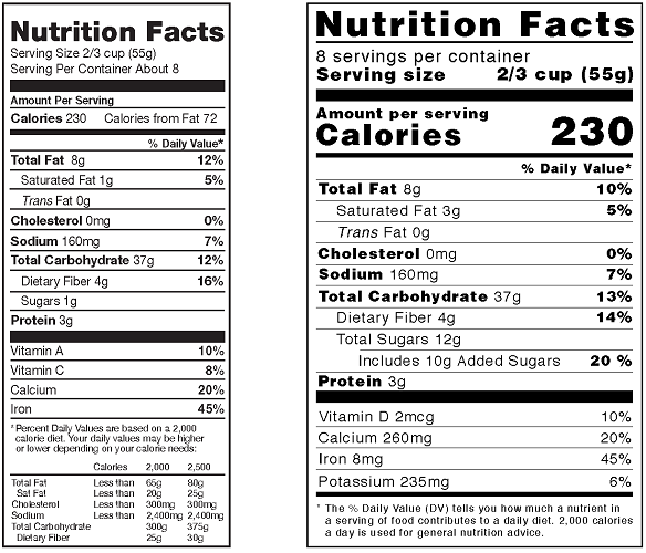 Figure 1. Old food label (left) and new food label (right)