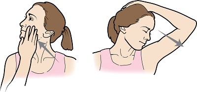 Figure 1. Turning neck stretch