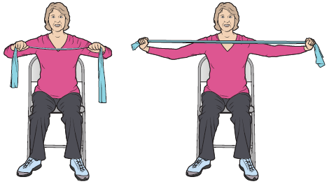 Figure 12. Stretching your arms out using an elastic band