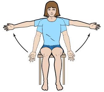 Figure 11. Raising your arms out to the side