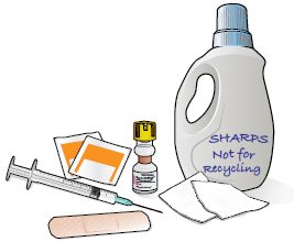 Figure 1. Your emergency injection kit