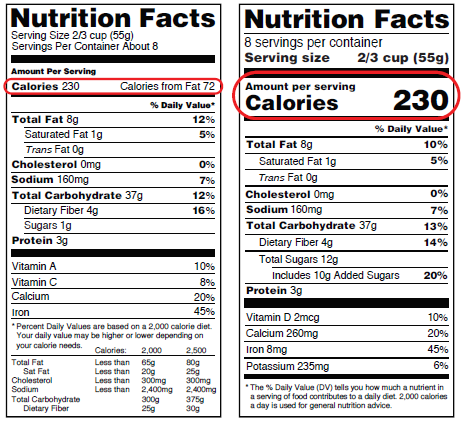 Figure 2. Where to find calorie information on a Nutrition Facts label