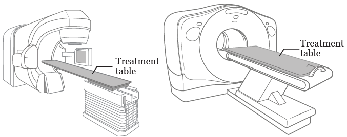 Figure 2. Examples of radiation treatment machines