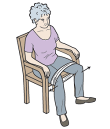 Figure 7. Seated abductor strengthening with elastic band