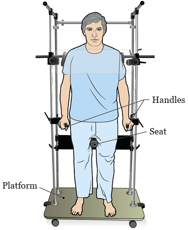 Figure 1. Treatment position