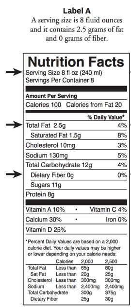 High fiber low fat diet food list free