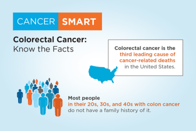 Colorectal CancerSmart Registration